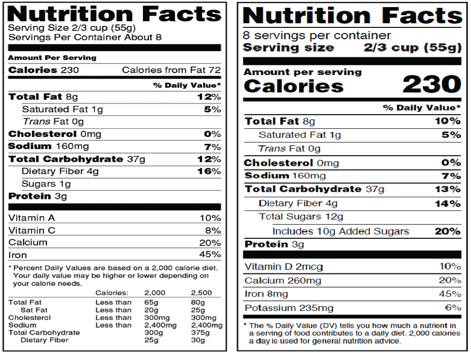 nutritional label format - original vs new