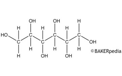 sorbitol composition